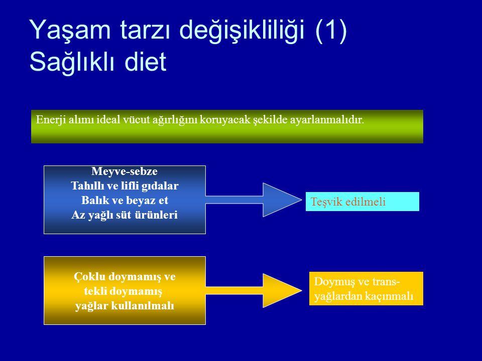 Yaşam tarzı değişikliliği (1) Sağlıklı diet Enerji alımı ideal vücut ağırlığını koruyacak şekilde ayarlanmalıdır.