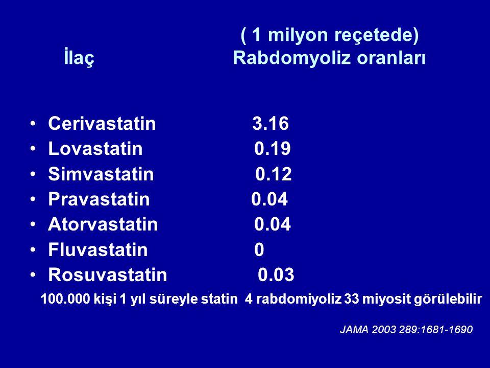 ( 1 milyon reçetede) İlaç Rabdomyoliz oranları Cerivastatin 3.16 Lovastatin 0.19 Simvastatin 0.12 Pravastatin 0.04 Atorvastatin 0.04 Fluvastatin 0 Rosuvastatin 0.03 100.000 kişi 1 yıl süreyle statin 4 rabdomiyoliz 33 miyosit görülebilir JAMA 2003 289:1681-1690