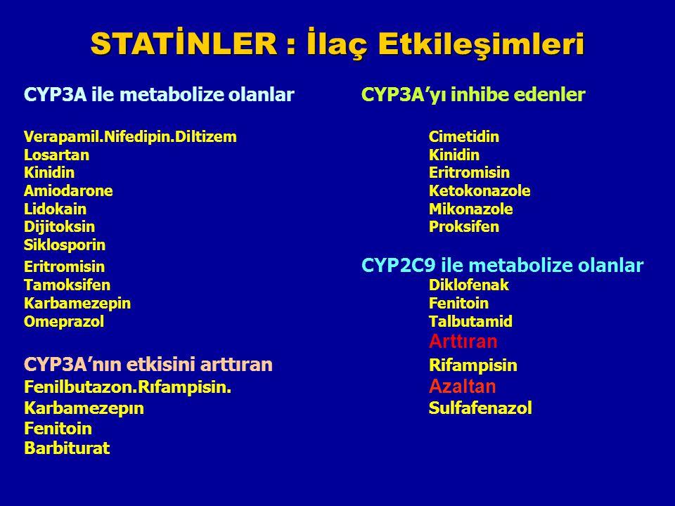 STATİNLER : İlaç Etkileşimleri CYP3A ile metabolize olanlarCYP3A'yı inhibe edenler Verapamil.Nifedipin.DiltizemCimetidin LosartanKinidin KinidinEritromisin AmiodaroneKetokonazole LidokainMikonazole DijitoksinProksifen Siklosporin Eritromisin CYP2C9 ile metabolize olanlar TamoksifenDiklofenak KarbamezepinFenitoin OmeprazolTalbutamid Arttıran CYP3A'nın etkisini arttıran Rifampisin Fenilbutazon.Rıfampisin.