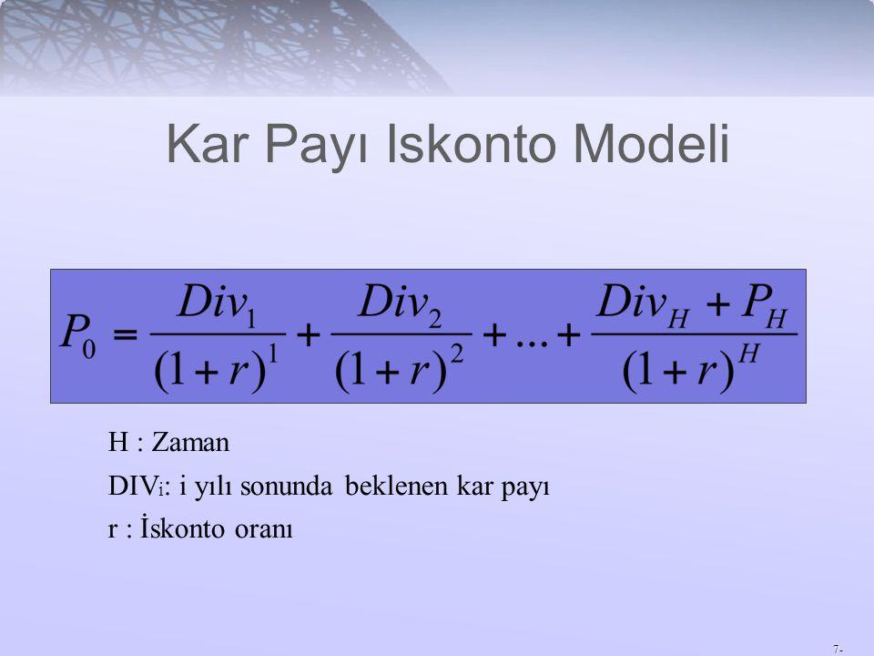 7- Kar Payı Iskonto Modeli H : Zaman DIV i : i yılı sonunda beklenen kar payı r : İskonto oranı