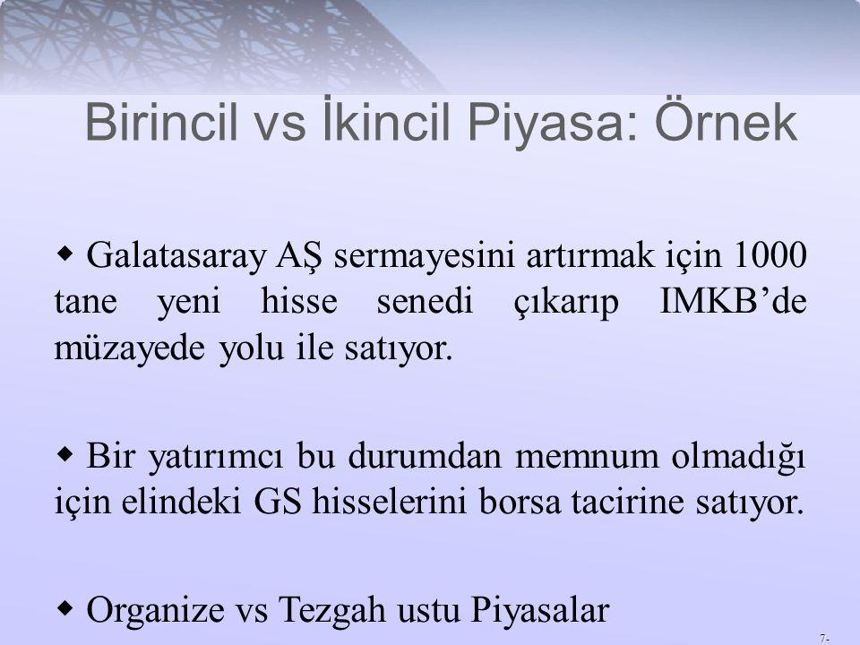 7- Birincil vs İkincil Piyasa: Örnek  Galatasaray AŞ sermayesini artırmak için 1000 tane yeni hisse senedi çıkarıp IMKB'de müzayede yolu ile satıyor.