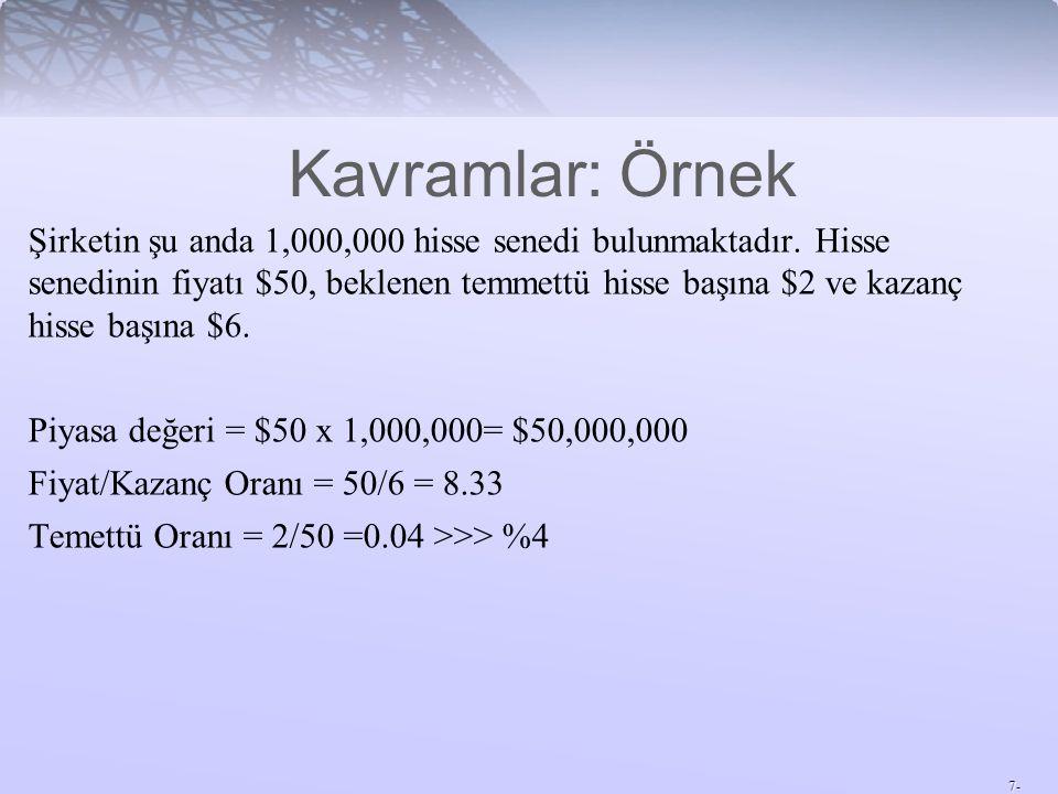 7- Kavramlar: Örnek Şirketin şu anda 1,000,000 hisse senedi bulunmaktadır.