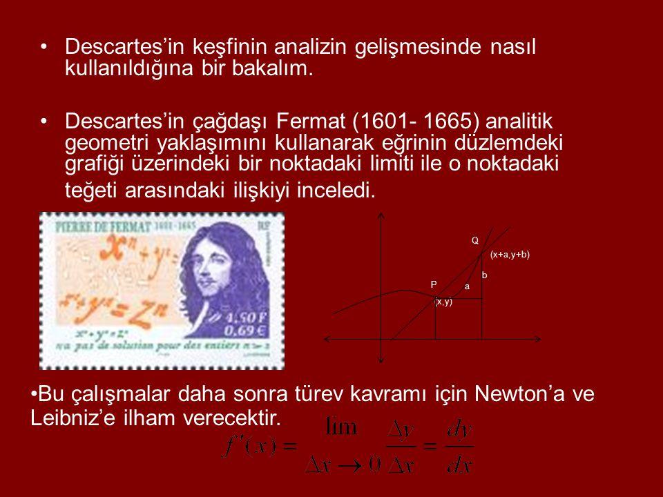 Descartes'in keşfinin analizin gelişmesinde nasıl kullanıldığına bir bakalım.