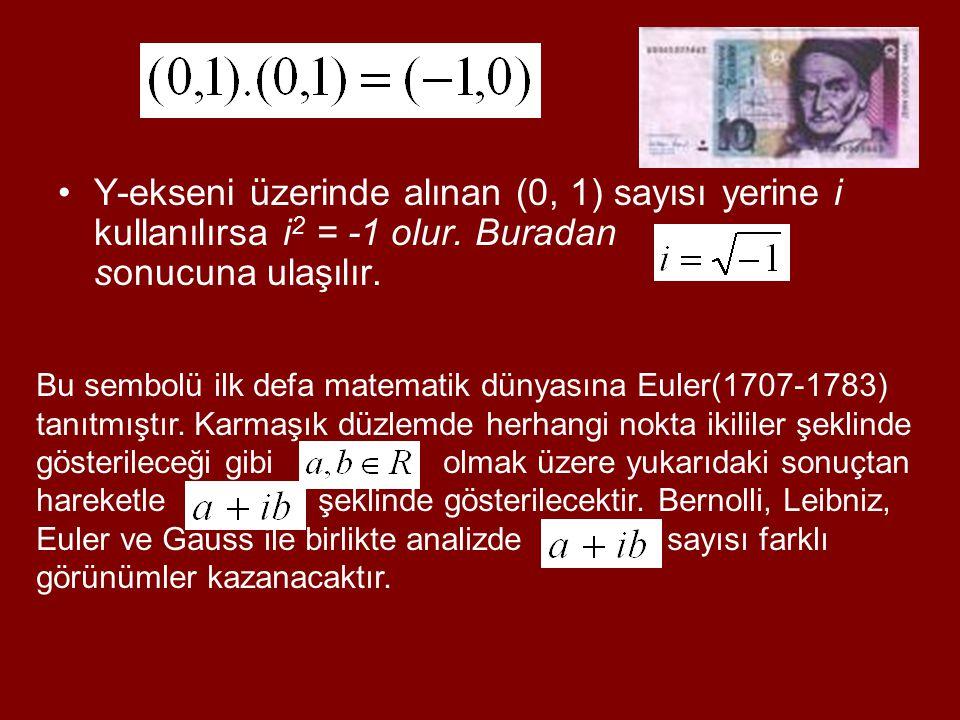 Y-ekseni üzerinde alınan (0, 1) sayısı yerine i kullanılırsa i 2 = -1 olur.