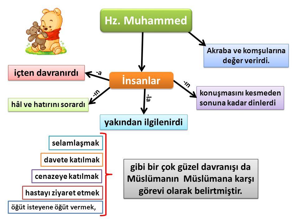 1.Hz. Muhammed İnsanlara Değer Verirdi Bir gün Hz.
