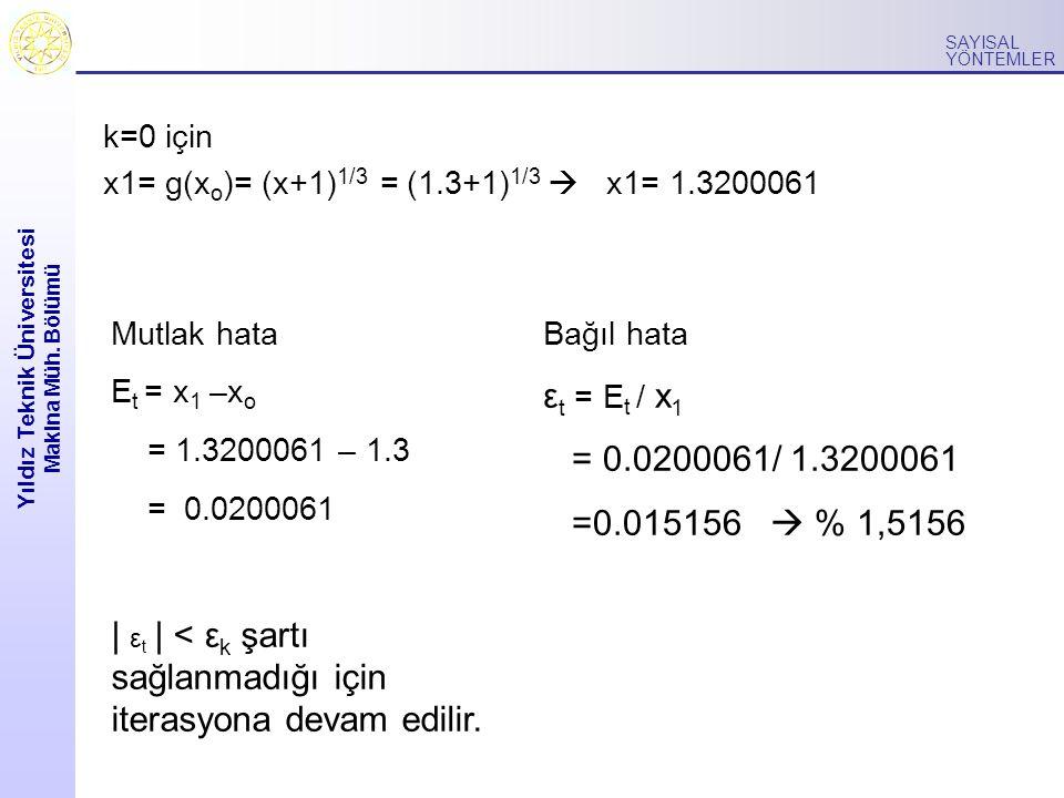 Yıldız Teknik Üniversitesi Makina Müh. Bölümü SAYISAL YÖNTEMLER k=0 için x1= g(x o )= (x+1) 1/3 = (1.3+1) 1/3  x1= 1.3200061 Mutlak hata E t = x 1 –x