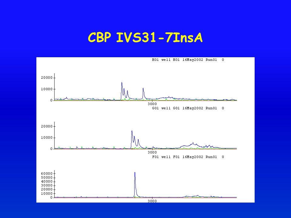 CBP IVS31-7InsA