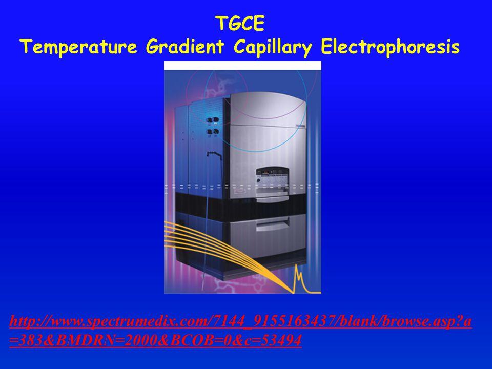 TGCE Temperature Gradient Capillary Electrophoresis http://www.spectrumedix.com/7144_9155163437/blank/browse.asp?a =383&BMDRN=2000&BCOB=0&c=53494