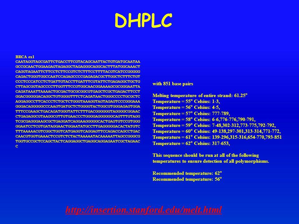 DHPLC http://insertion.stanford.edu/melt.html BRCA ex1 CAATAGGTAGCGATTCTGACCTTCGTACAGCAATTACTGTGATGCAATAA GCCGCAACTGGAAGAGTAGAGGCTAGAGGGCAGGCACTTTATGG
