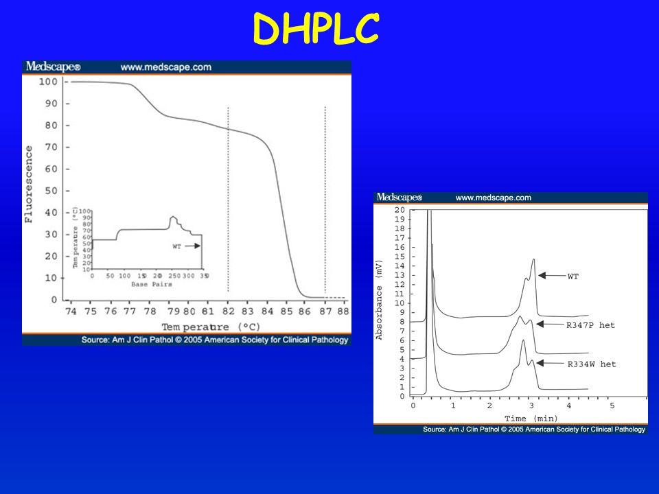 DHPLC