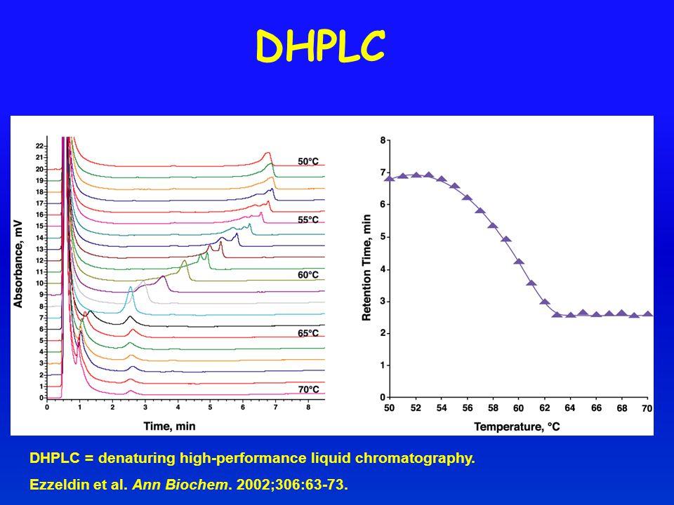 DHPLC = denaturing high-performance liquid chromatography. Ezzeldin et al. Ann Biochem. 2002;306:63-73.