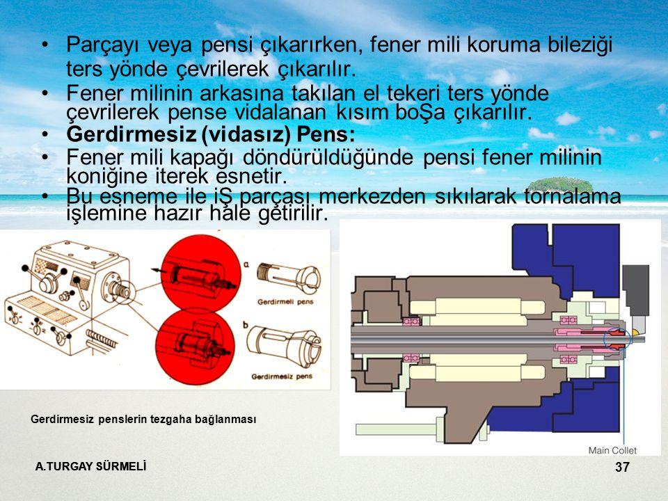 A.TURGAY SÜRMELİ 37 Parçayı veya pensi çıkarırken, fener mili koruma bileziği ters yönde çevrilerek çıkarılır. Fener milinin arkasına takılan el teker