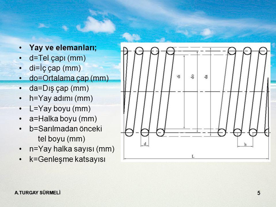 A.TURGAY SÜRMELİ 5 Yay ve elemanları; d=Tel çapı (mm) di=İç çap (mm) do=Ortalama çap (mm) da=Dış çap (mm) h=Yay adımı (mm) L=Yay boyu (mm) a=Halka boy