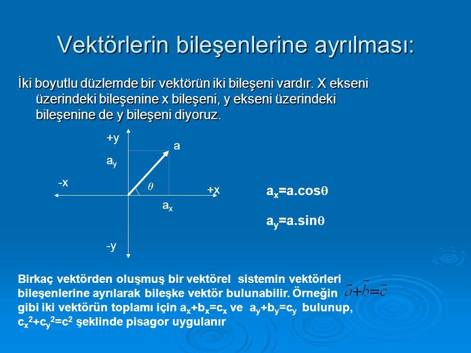 Vektörlerin bileşenlerine ayrılması: İki boyutlu düzlemde bir vektörün iki bileşeni vardır.
