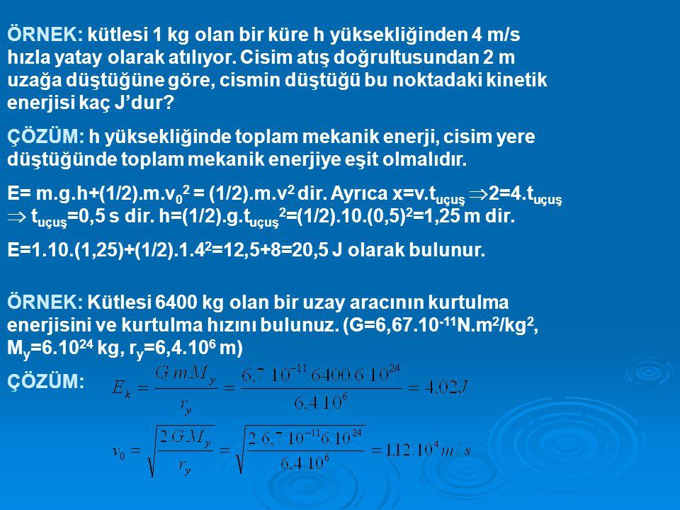 ÖRNEK: kütlesi 1 kg olan bir küre h yüksekliğinden 4 m/s hızla yatay olarak atılıyor.