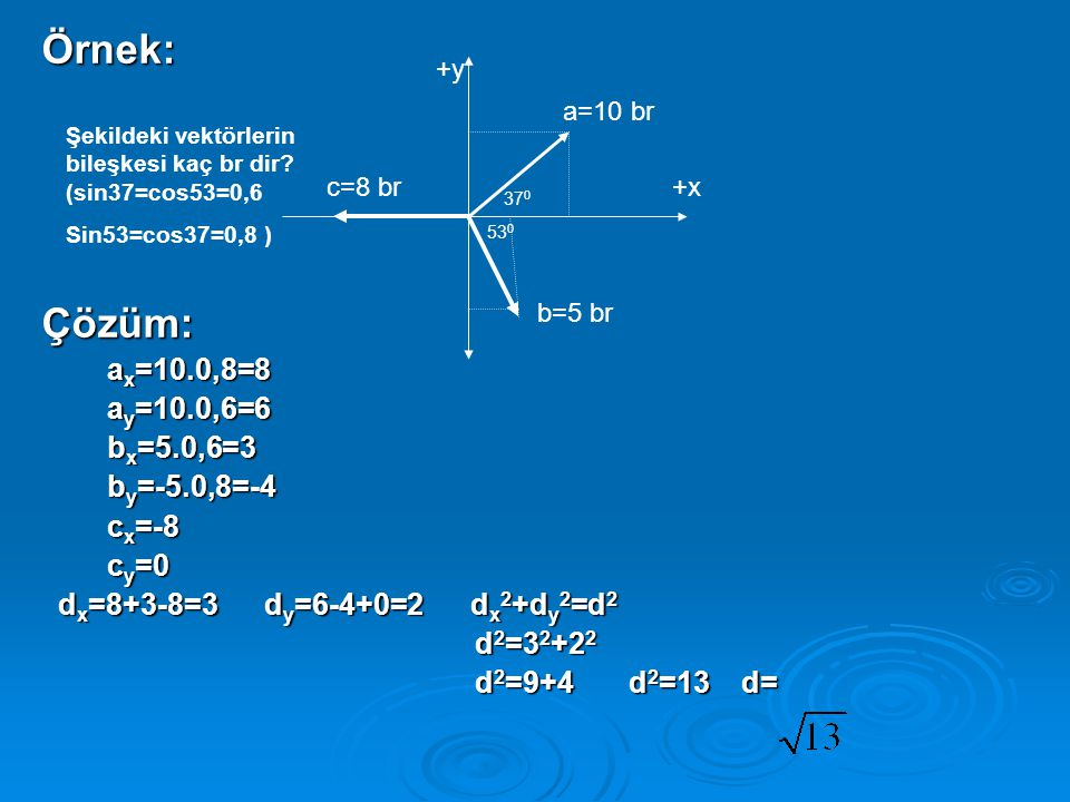Örnek:Çözüm: a x =10.0,8=8 a x =10.0,8=8 a y =10.0,6=6 a y =10.0,6=6 b x =5.0,6=3 b x =5.0,6=3 b y =-5.0,8=-4 b y =-5.0,8=-4 c x =-8 c x =-8 c y =0 c y =0 d x =8+3-8=3 d y =6-4+0=2 d x 2 +d y 2 =d 2 d x =8+3-8=3 d y =6-4+0=2 d x 2 +d y 2 =d 2 d 2 =3 2 +2 2 d 2 =3 2 +2 2 d 2 =9+4 d 2 =13 d= d 2 =9+4 d 2 =13 d= +y +x a=10 br b=5 br c=8 br 37 0 53 0 Şekildeki vektörlerin bileşkesi kaç br dir.