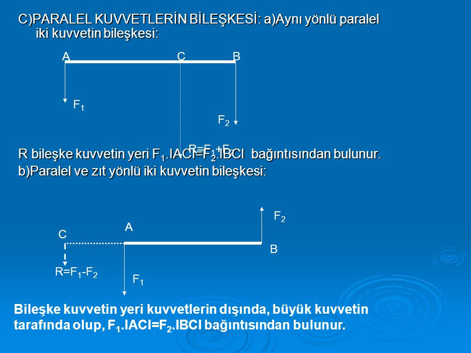 C)PARALEL KUVVETLERİN BİLEŞKESİ: a)Aynı yönlü paralel iki kuvvetin bileşkesi: R bileşke kuvvetin yeri F 1.IACI=F 2.IBCI bağıntısından bulunur.