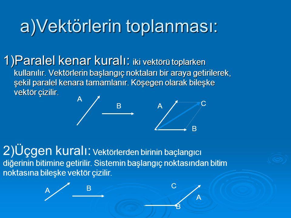a)Vektörlerin toplanması: 1)Paralel kenar kuralı: iki vektörü toplarken kullanılır.