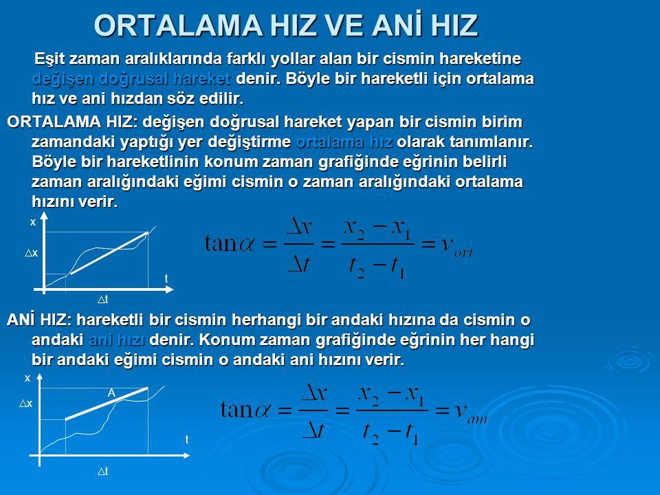 ORTALAMA HIZ VE ANİ HIZ Eşit zaman aralıklarında farklı yollar alan bir cismin hareketine değişen doğrusal hareket denir.