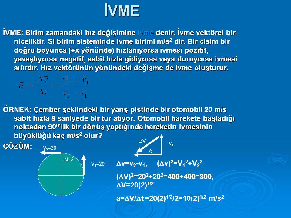 İVME İVME: Birim zamandaki hız değişimine ivme denir.