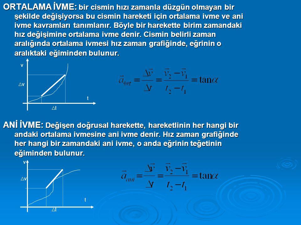 ORTALAMA İVME: bir cismin hızı zamanla düzgün olmayan bir şekilde değişiyorsa bu cismin hareketi için ortalama ivme ve ani ivme kavramları tanımlanır.