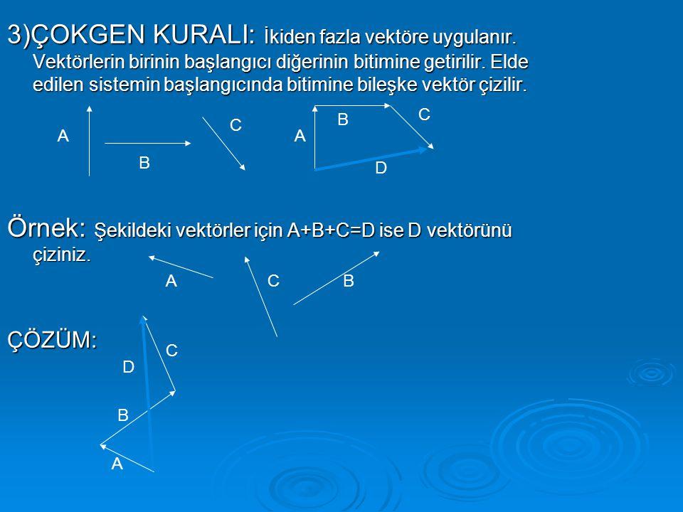 b)Vektörlerin çıkarılması: 1)PARALEL KENAR KURALI: Negatif olan vektörün yönü ters alınarak toplamadaki paralel kenar kuralı uygulanır.
