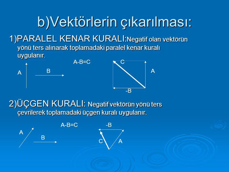 1)HAREKETLİ BİR CİSİMLE DURAN BİR CİSMİN MERKEZİ ÇARPIŞMASI: Esnek çarpışmalarda hem momentum, hem de kinetik enerji korunur.