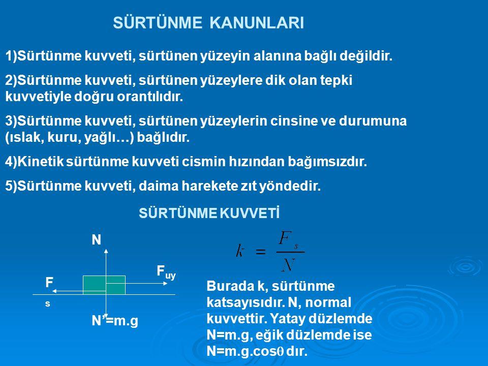 SÜRTÜNME KANUNLARI 1)Sürtünme kuvveti, sürtünen yüzeyin alanına bağlı değildir.