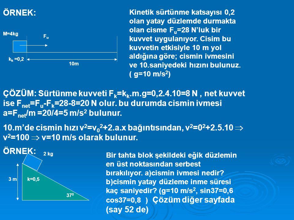 ÖRNEK: FuFu M=4kg k k =0,2 10m Kinetik sürtünme katsayısı 0,2 olan yatay düzlemde durmakta olan cisme F u =28 N'luk bir kuvvet uygulanıyor.