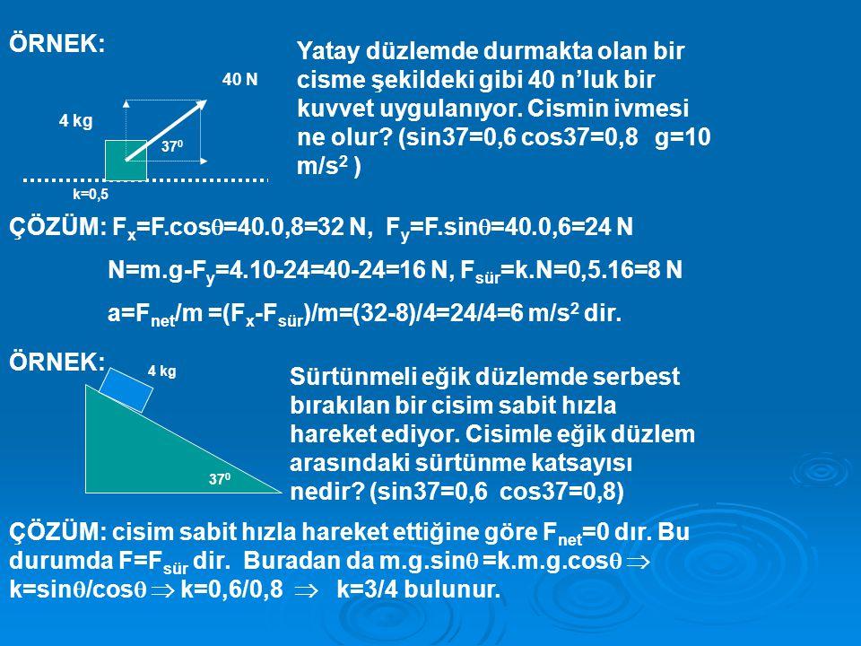 ÖRNEK: 40 N 4 kg 37 0 k=0,5 Yatay düzlemde durmakta olan bir cisme şekildeki gibi 40 n'luk bir kuvvet uygulanıyor.