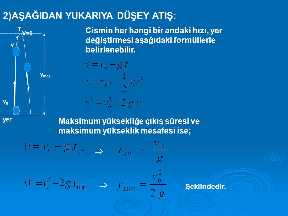 2)AŞAĞIDAN YUKARIYA DÜŞEY ATIŞ: yer v0v0 T v y max Cismin her hangi bir andaki hızı, yer değiştirmesi aşağıdaki formüllerle belirlenebilir.