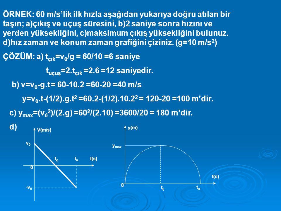 ÖRNEK: 60 m/s'lik ilk hızla aşağıdan yukarıya doğru atılan bir taşın; a)çıkış ve uçuş süresini, b)2 saniye sonra hızını ve yerden yüksekliğini, c)maksimum çıkış yüksekliğini bulunuz.