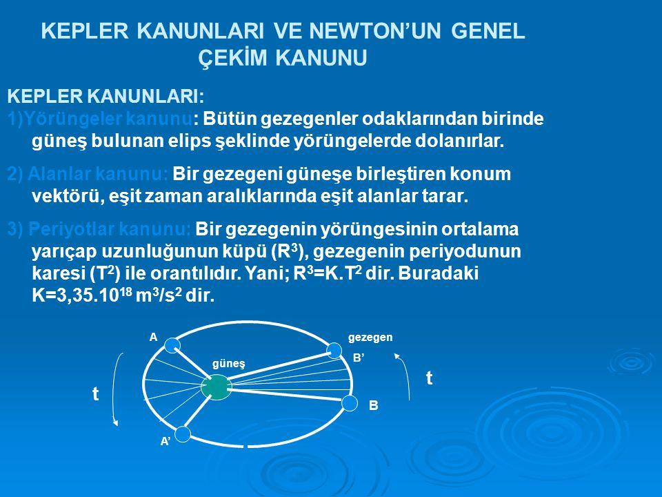 KEPLER KANUNLARI VE NEWTON'UN GENEL ÇEKİM KANUNU KEPLER KANUNLARI: 1)Yörüngeler kanunu: Bütün gezegenler odaklarından birinde güneş bulunan elips şeklinde yörüngelerde dolanırlar.