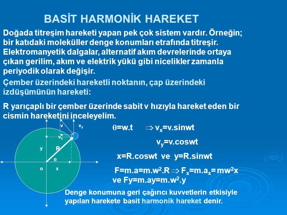 BASİT HARMONİK HAREKET Doğada titreşim hareketi yapan pek çok sistem vardır.