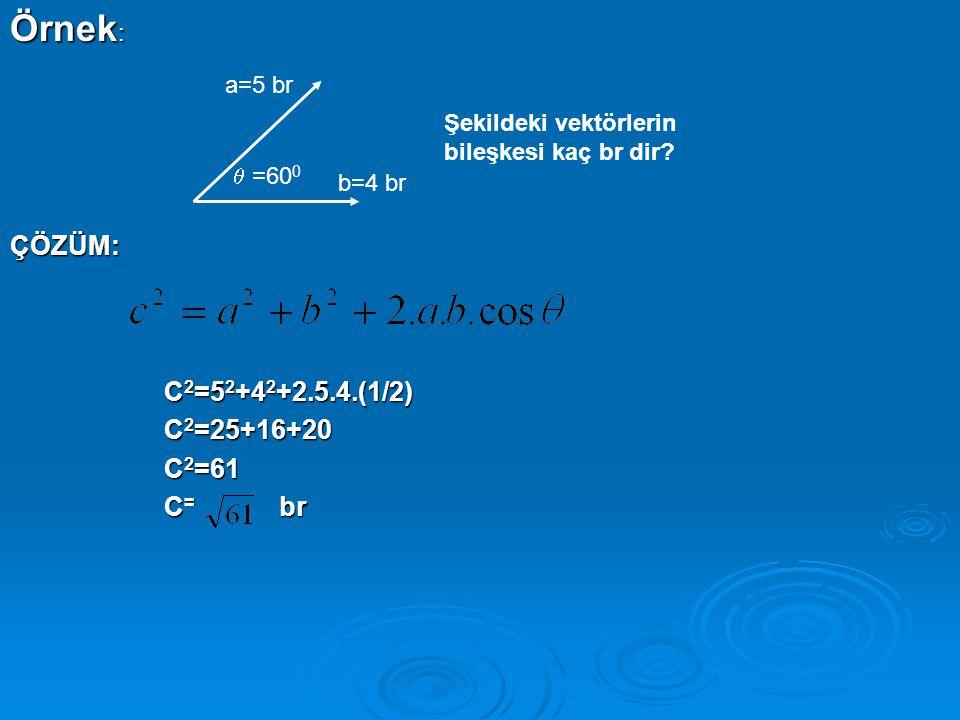 Örnek : ÇÖZÜM: C 2 =5 2 +4 2 +2.5.4.(1/2) C 2 =5 2 +4 2 +2.5.4.(1/2) C 2 =25+16+20 C 2 =25+16+20 C 2 =61 C 2 =61 C = br C = br a=5 br b=4 br  =60 0 Şekildeki vektörlerin bileşkesi kaç br dir?