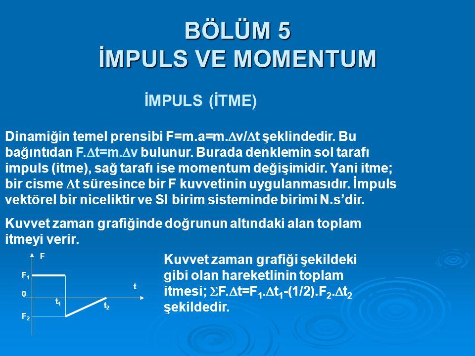 BÖLÜM 5 İMPULS VE MOMENTUM İMPULS (İTME) Dinamiğin temel prensibi F=m.a=m.