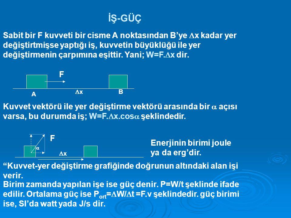 İŞ-GÜÇ Sabit bir F kuvveti bir cisme A noktasından B'ye  x kadar yer değiştirtmişse yaptığı iş, kuvvetin büyüklüğü ile yer değiştirmenin çarpımına eşittir.