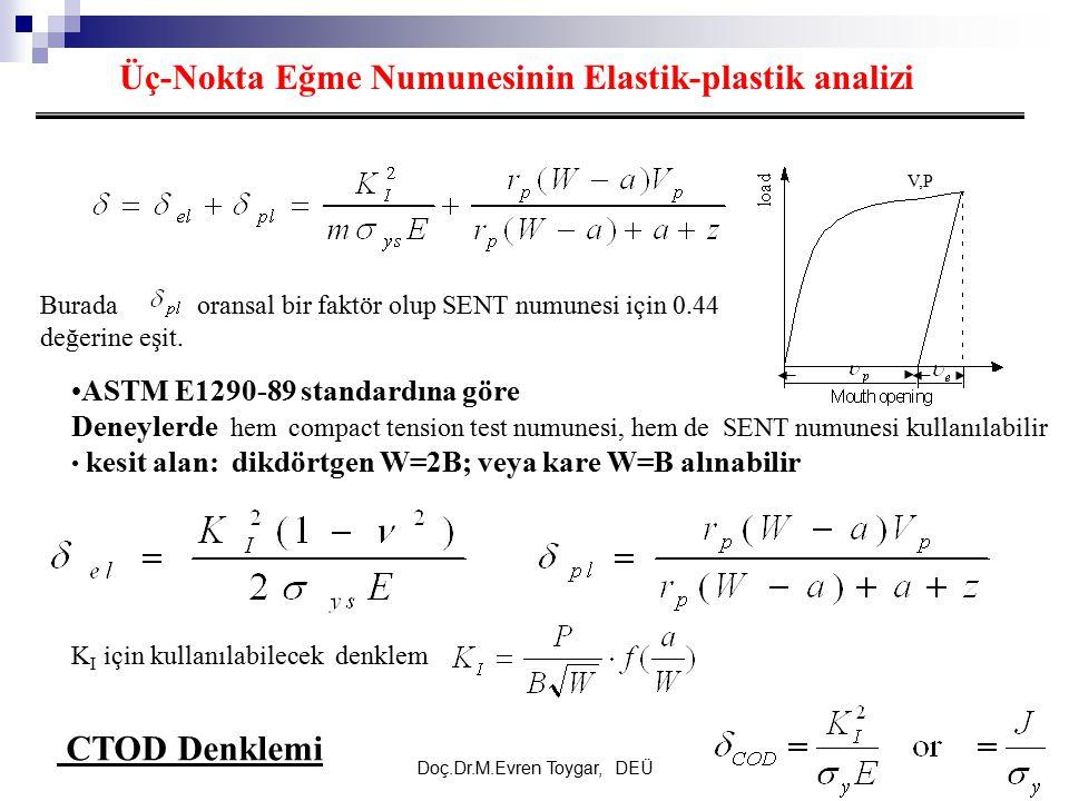 Doç.Dr.M.Evren Toygar, DEÜ Üç-Nokta Eğme Numunesinin Elastik-plastik analizi Burada oransal bir faktör olup SENT numunesi için 0.44 değerine eşit. AST