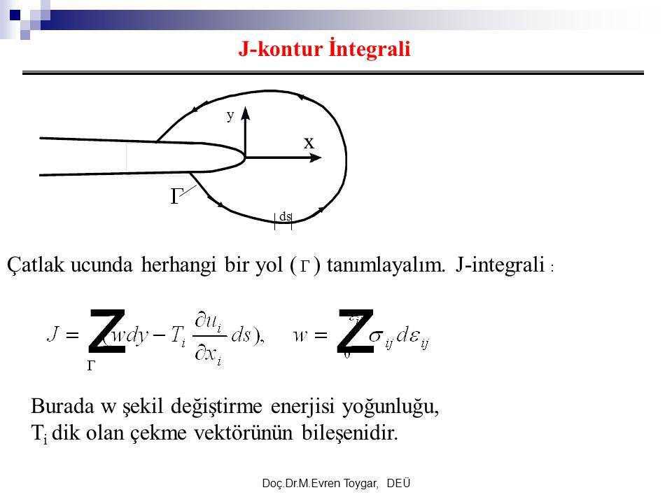Doç.Dr.M.Evren Toygar, DEÜ J-kontur İntegrali y x ds Çatlak ucunda herhangi bir yol ( ) tanımlayalım. J-integrali : Burada w şekil değiştirme enerjisi