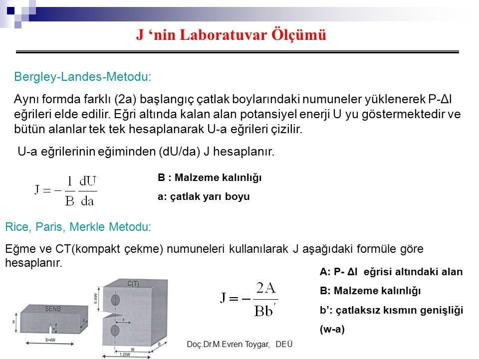 Doç.Dr.M.Evren Toygar, DEÜ J 'nin Laboratuvar Ölçümü Bergley-Landes-Metodu: Aynı formda farklı (2a) başlangıç çatlak boylarındaki numuneler yüklenerek