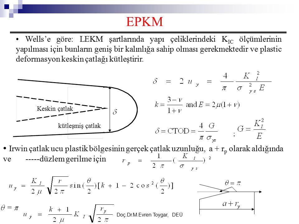 Doç.Dr.M.Evren Toygar, DEÜ EPKM Wells'e göre: LEKM şartlarında yapı çeliklerindeki K IC ölçümlerinin yapılması için bunların geniş bir kalınlığa sahip