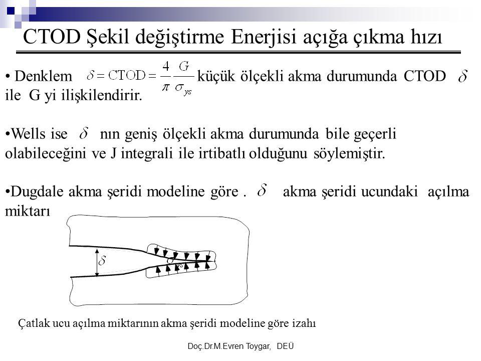 Doç.Dr.M.Evren Toygar, DEÜ CTOD Şekil değiştirme Enerjisi açığa çıkma hızı Denklem küçük ölçekli akma durumunda CTOD ile G yi ilişkilendirir. Wells is
