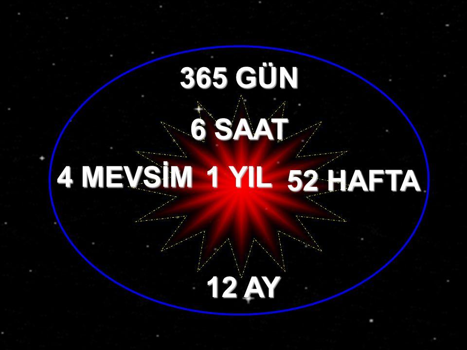 365 GÜN 6 SAAT 52 HAFTA 12 AY 4 MEVSİM 1 YIL www.egitimcininadresi.com
