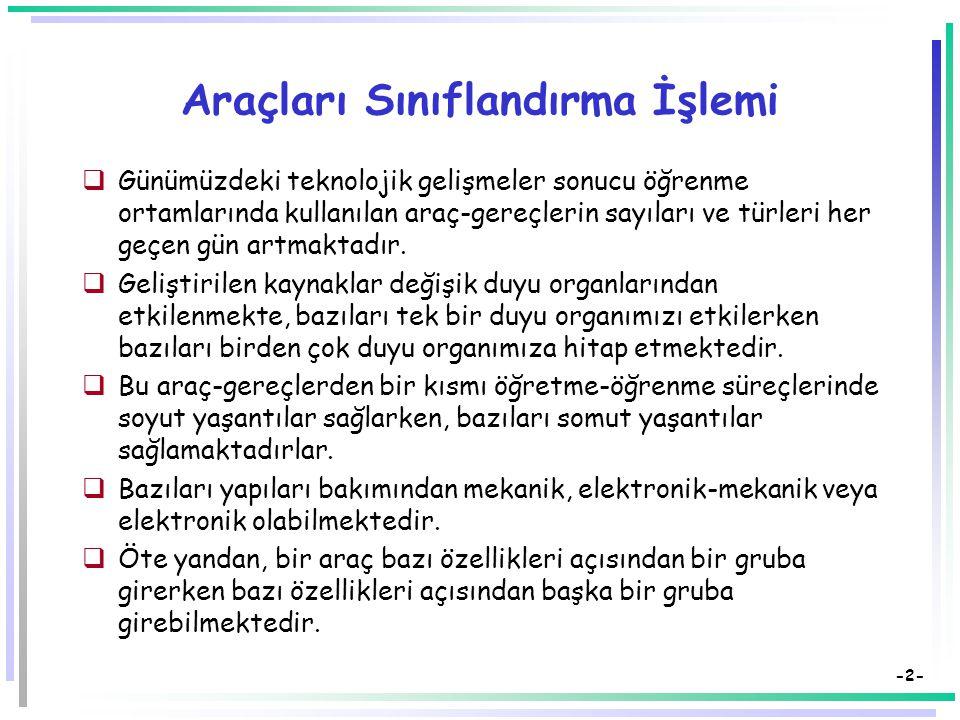 Öğretim Teknolojileri ve Materyal Tasarımı Öğretimde Görsel-İşitsel Araçlar Araçları Sınıflandırma Dr. Süleyman Sadi SEFEROĞLU Hacettepe Üniversitesi,