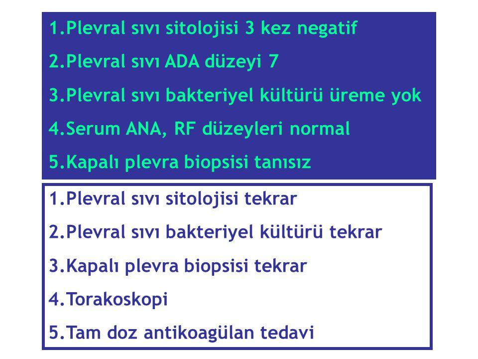1.Plevral sıvı sitolojisi 3 kez negatif 2.Plevral sıvı ADA düzeyi 7 3.Plevral sıvı bakteriyel kültürü üreme yok 4.Serum ANA, RF düzeyleri normal 5.Kap