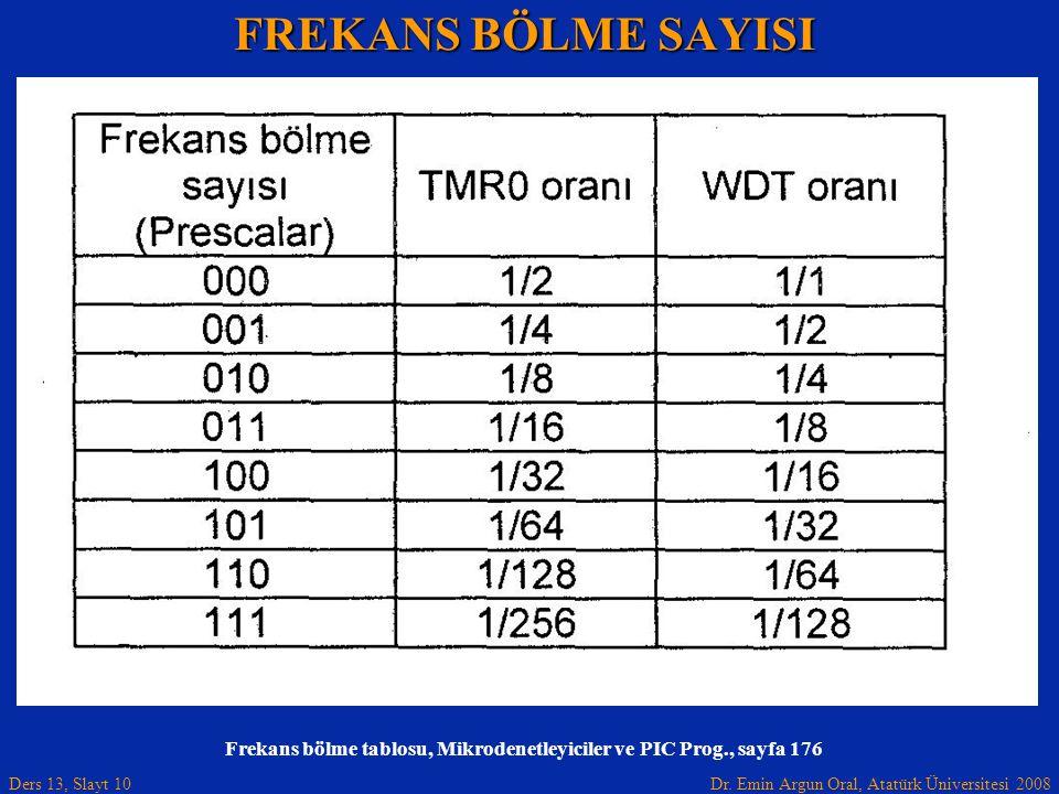 Dr. Emin Argun Oral, Atatürk Üniversitesi 2008 Ders 13, Slayt 10 FREKANS BÖLME SAYISI Frekans bölme tablosu, Mikrodenetleyiciler ve PIC Prog., sayfa 1