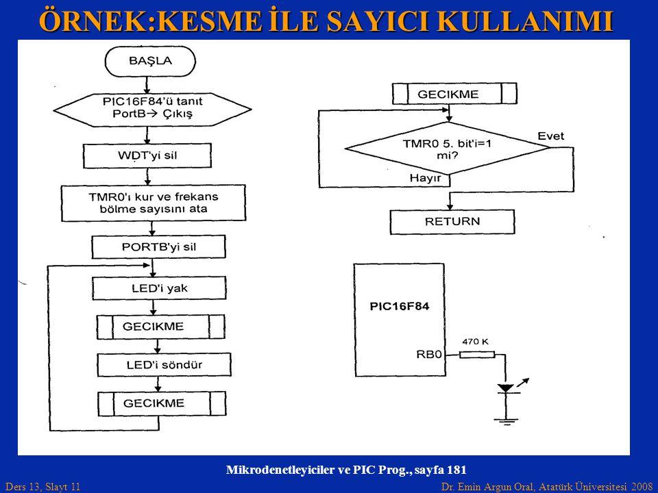 Dr. Emin Argun Oral, Atatürk Üniversitesi 2008 Ders 13, Slayt 11 ÖRNEK:KESME İLE SAYICI KULLANIMI Mikrodenetleyiciler ve PIC Prog., sayfa 181