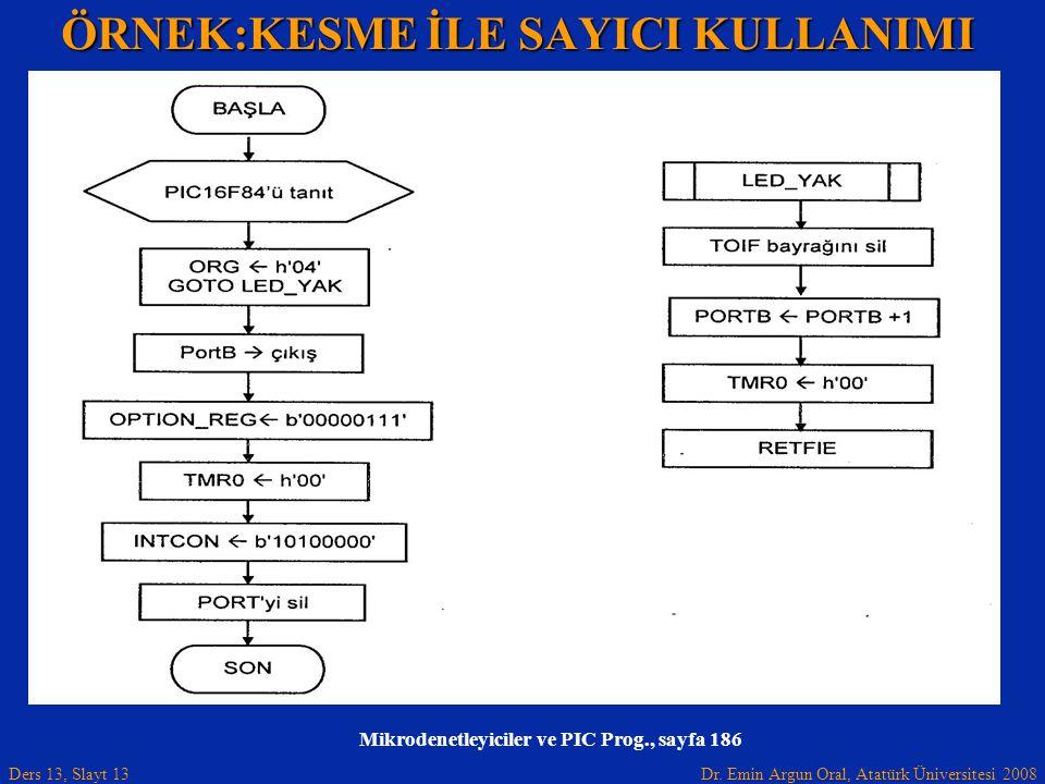 Dr. Emin Argun Oral, Atatürk Üniversitesi 2008 Ders 13, Slayt 13 ÖRNEK:KESME İLE SAYICI KULLANIMI Mikrodenetleyiciler ve PIC Prog., sayfa 186