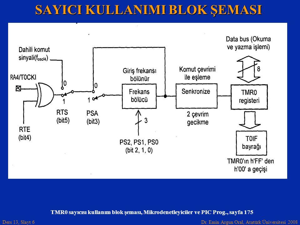 Dr. Emin Argun Oral, Atatürk Üniversitesi 2008 Ders 13, Slayt 6 SAYICI KULLANIMI BLOK ŞEMASI TMR0 sayıcısı kullanım blok şeması, Mikrodenetleyiciler v