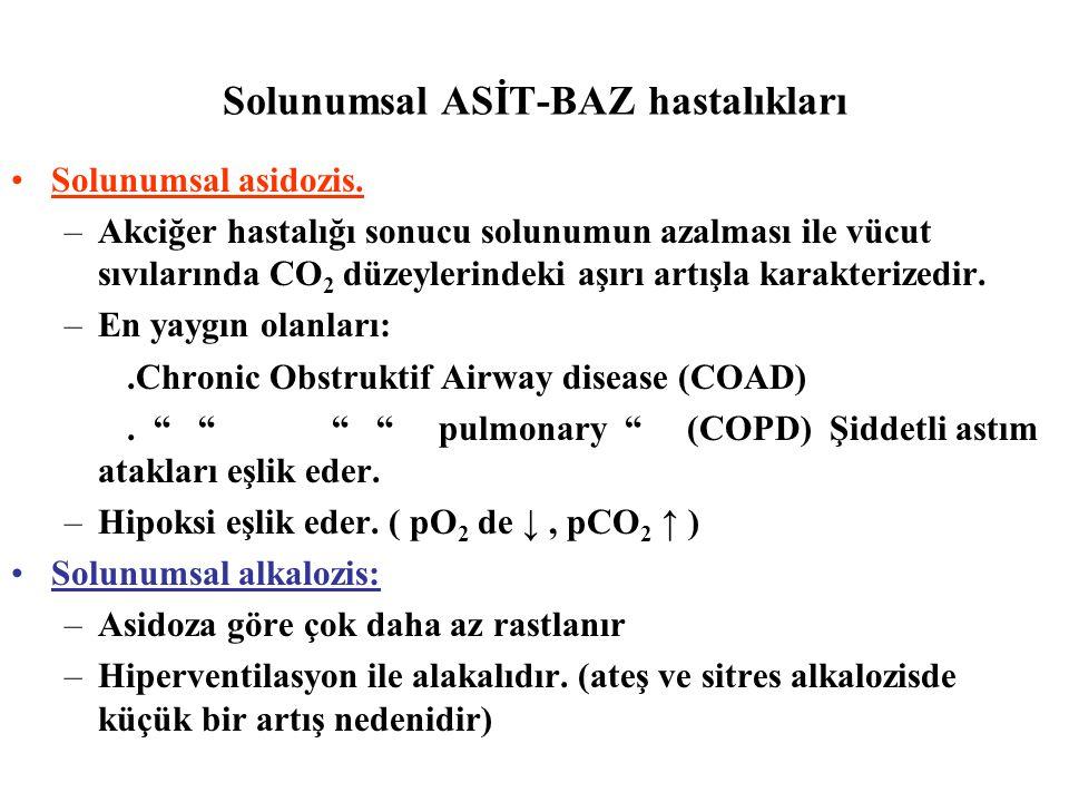 Solunumsal asidozis.